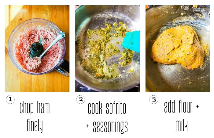 collage of ham in food processor, sofrito in pan, and croquette dough in pan